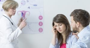 Infertility is one of the five common symptoms associated with uterine fibroids